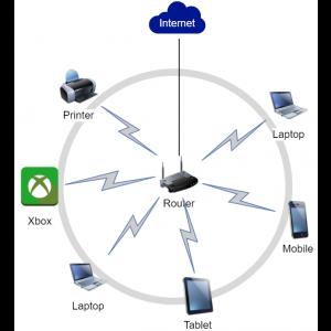 Hjälp att Installera trådlöst nätverk hemma net2world