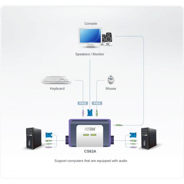 Aten CS62A Svart KVM-switchar
